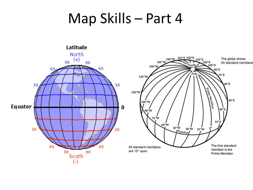 Map Skills – Part 4