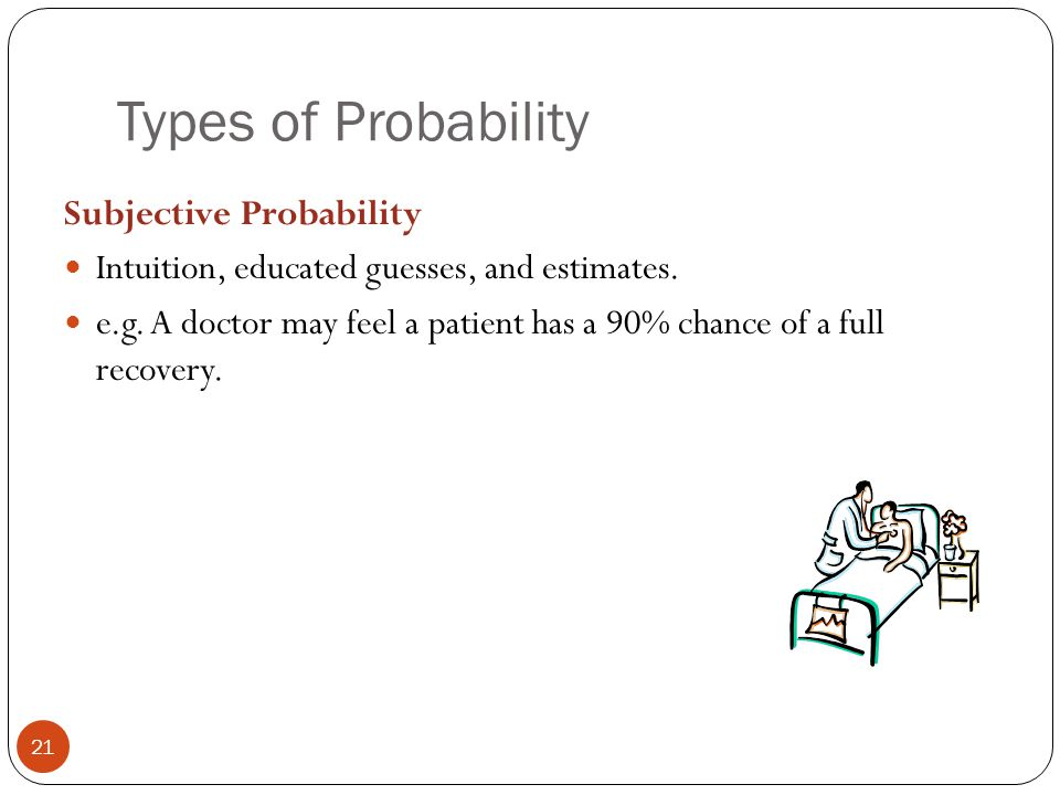 Types of Probability Subjective Probability