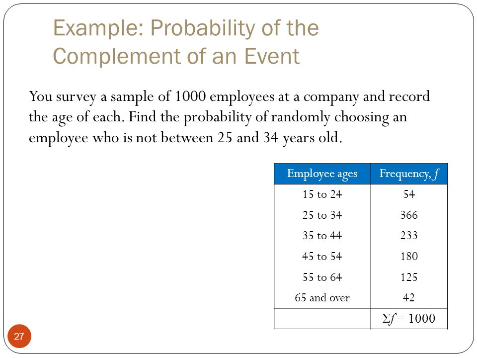 Example: Probability of the Complement of an Event