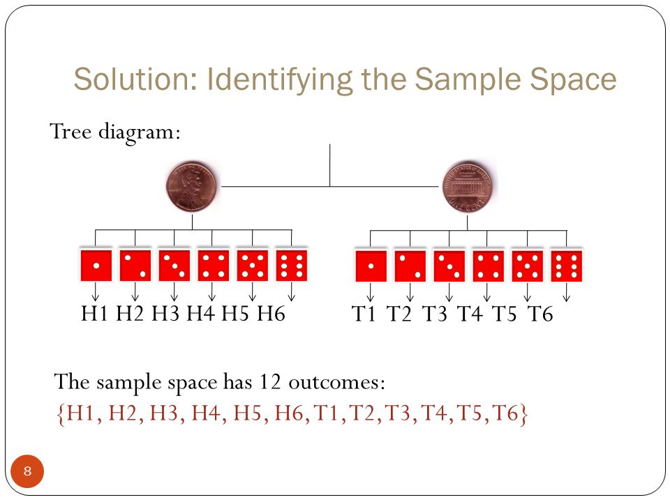 Solution: Identifying the Sample Space