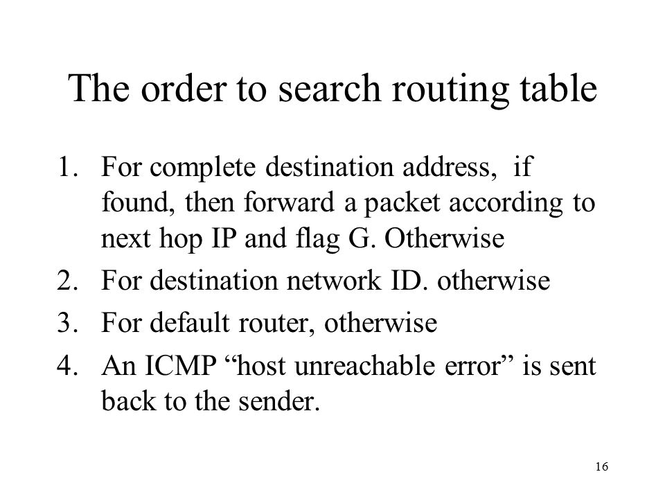 The order to search routing table
