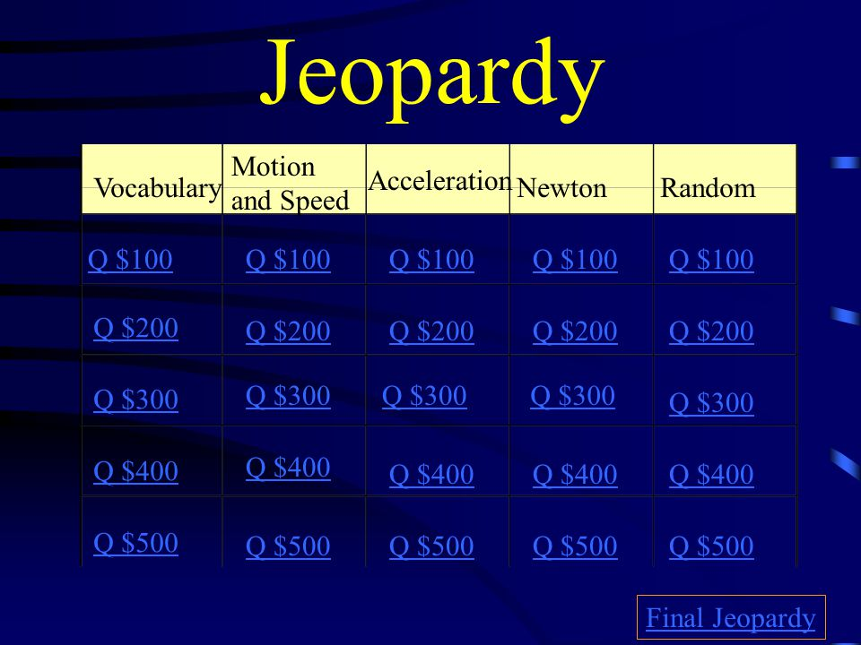 Jeopardy Motion and Speed Acceleration Vocabulary Newton Random Q $100