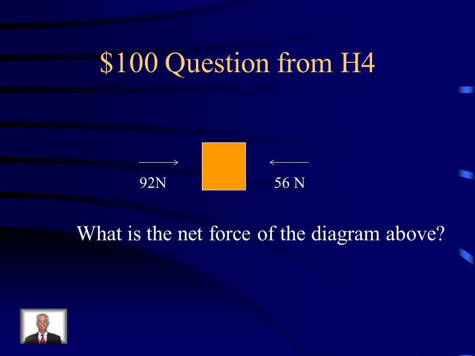 $100 Question from H4 What is the net force of the diagram above 92N