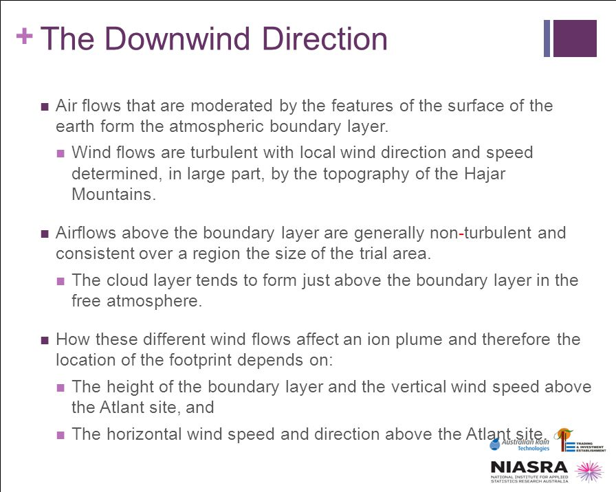 The Downwind Direction