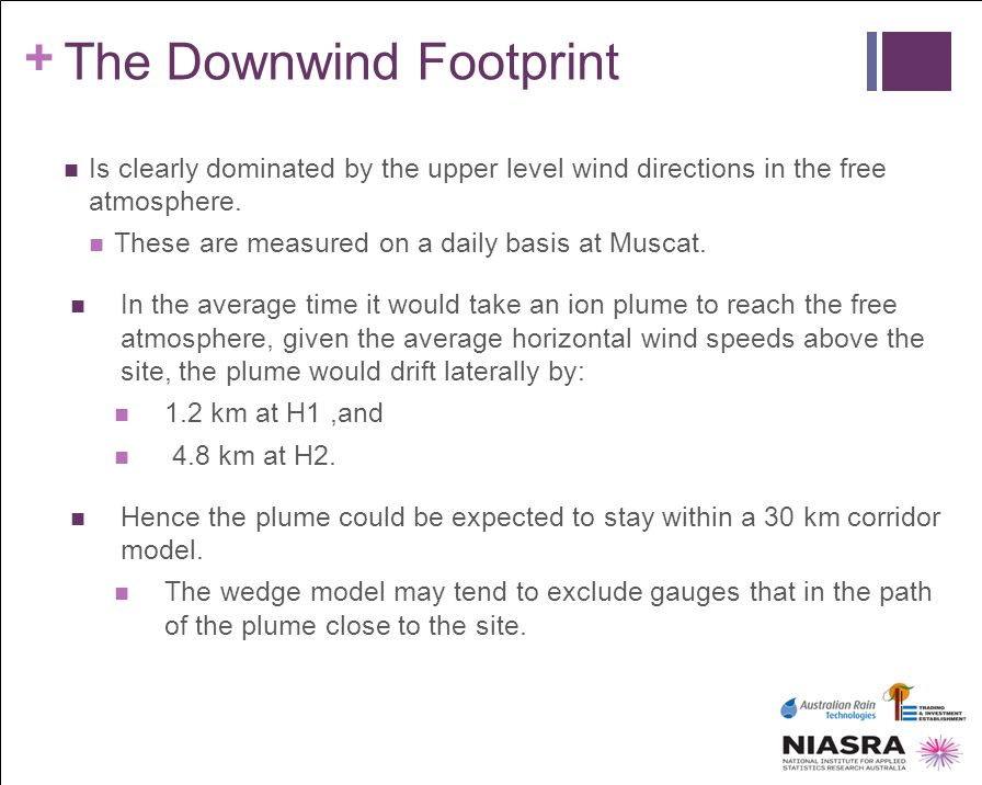 The Downwind Footprint