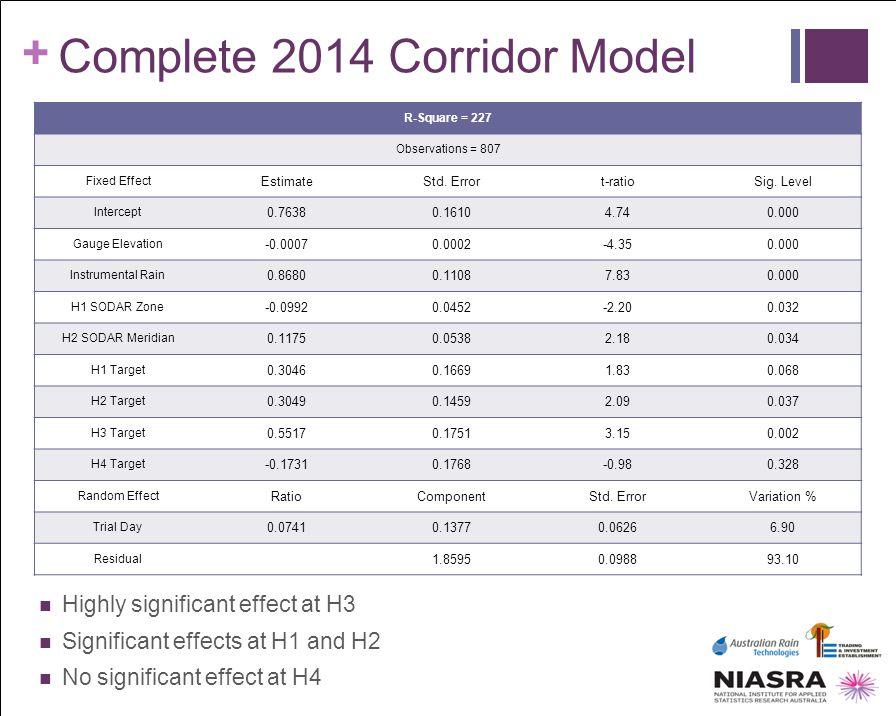 Complete 2014 Corridor Model
