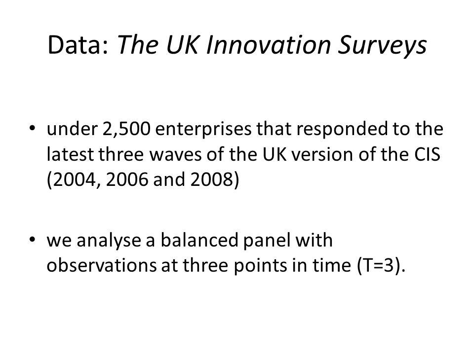 Data: The UK Innovation Surveys