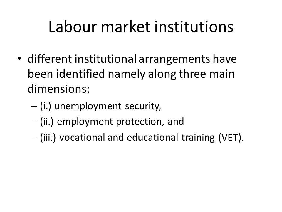 Labour market institutions