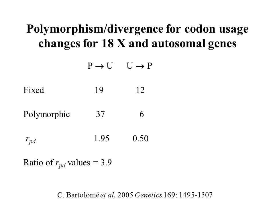 Polymorphism/divergence for codon usage changes for 18 X and autosomal genes
