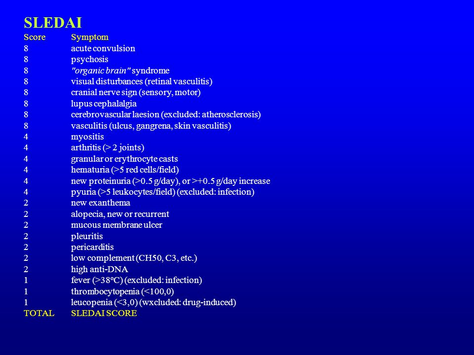 SLEDAI SLEDAI Score Symptom 8 acute convulsion 8 psychosis