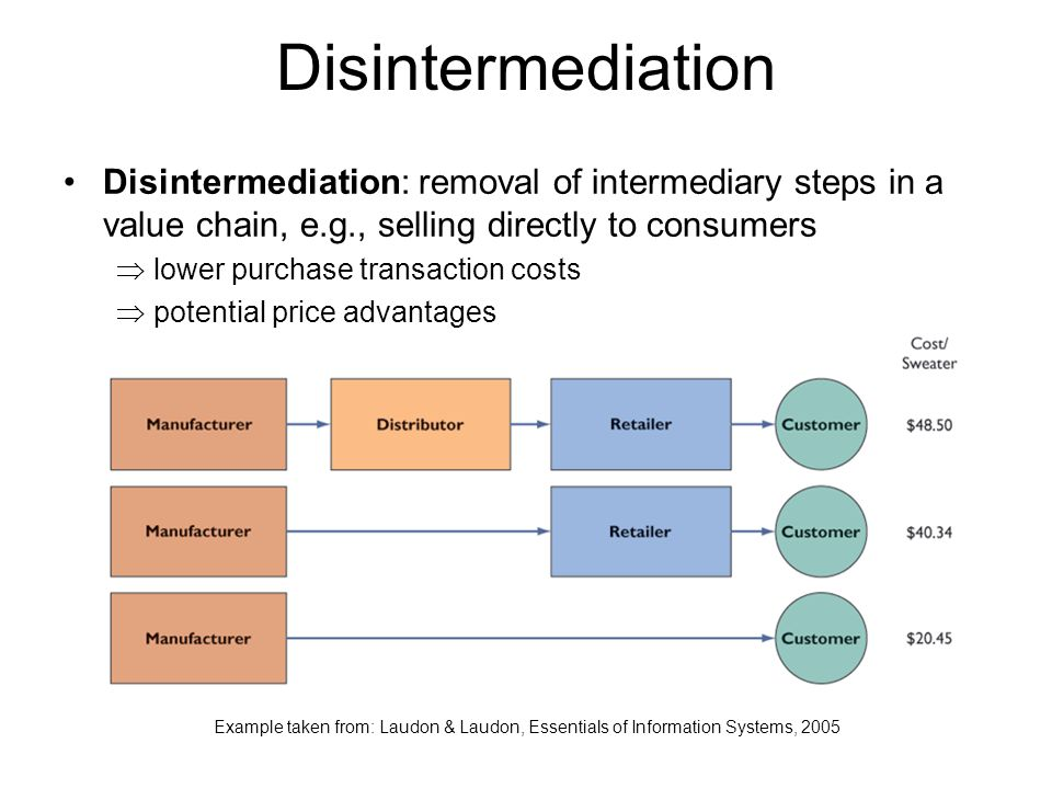 "financial disintermediation Such as nonprofits, cooperatives, nonbank financial institutions, and banks the  line  financial disintermediation, or ""cutting out the middleman,"" goes small."