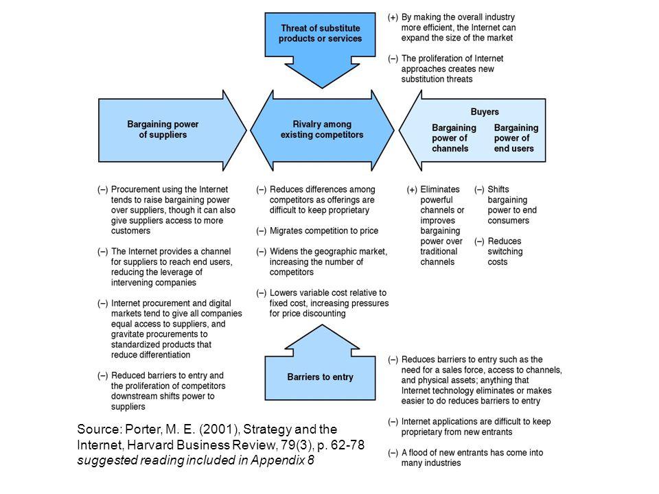 Reintermediation examples