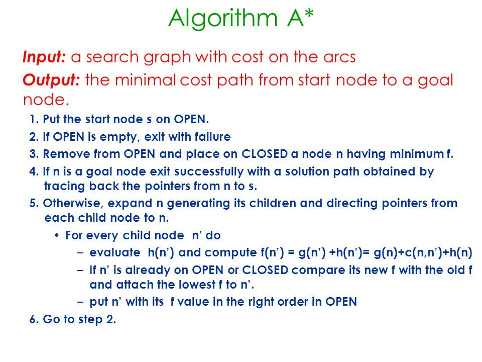 Algorithm A* Input: a search graph with cost on the arcs
