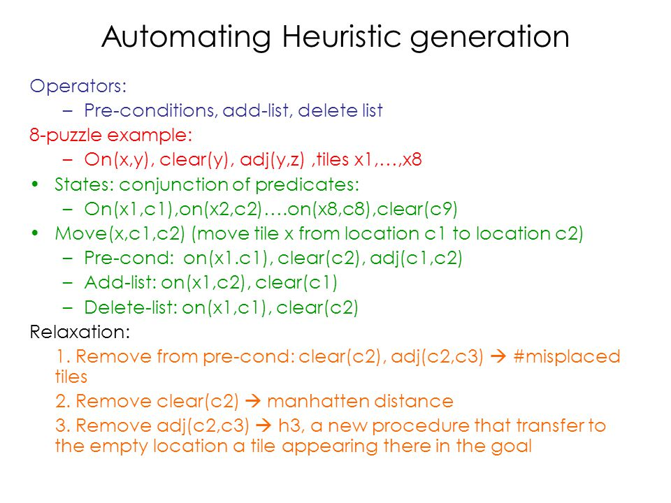 Automating Heuristic generation