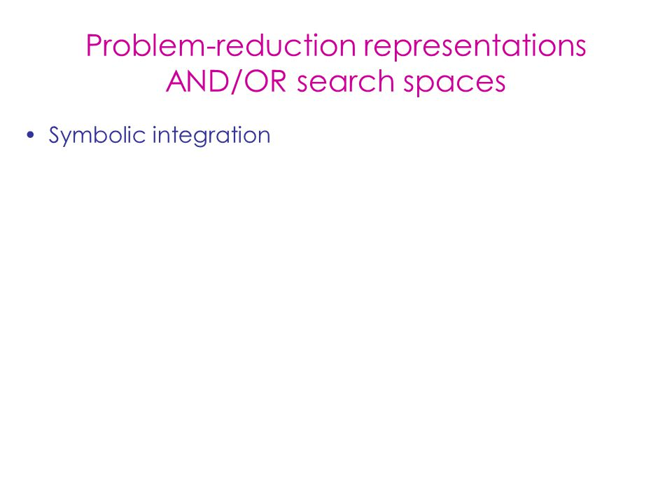 Problem-reduction representations AND/OR search spaces