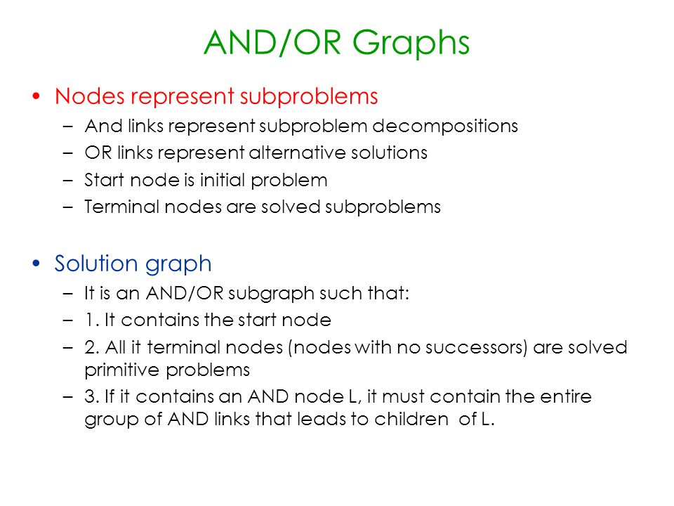 AND/OR Graphs Nodes represent subproblems Solution graph