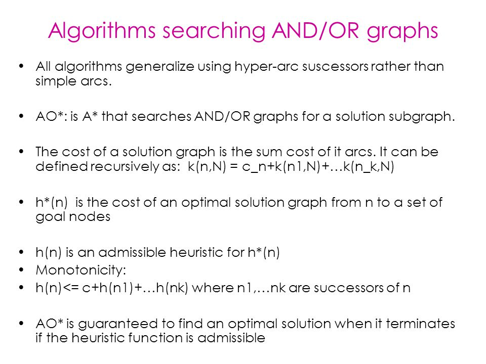 Algorithms searching AND/OR graphs