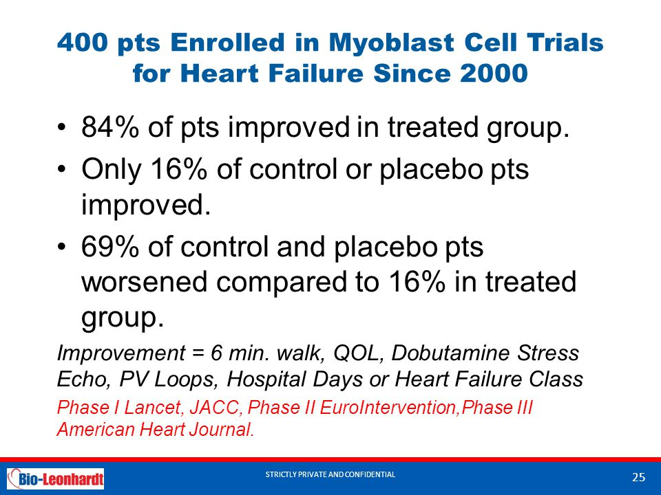 400 pts Enrolled in Myoblast Cell Trials for Heart Failure Since 2000