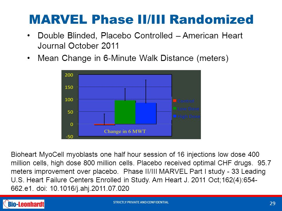 MARVEL Phase II/III Randomized