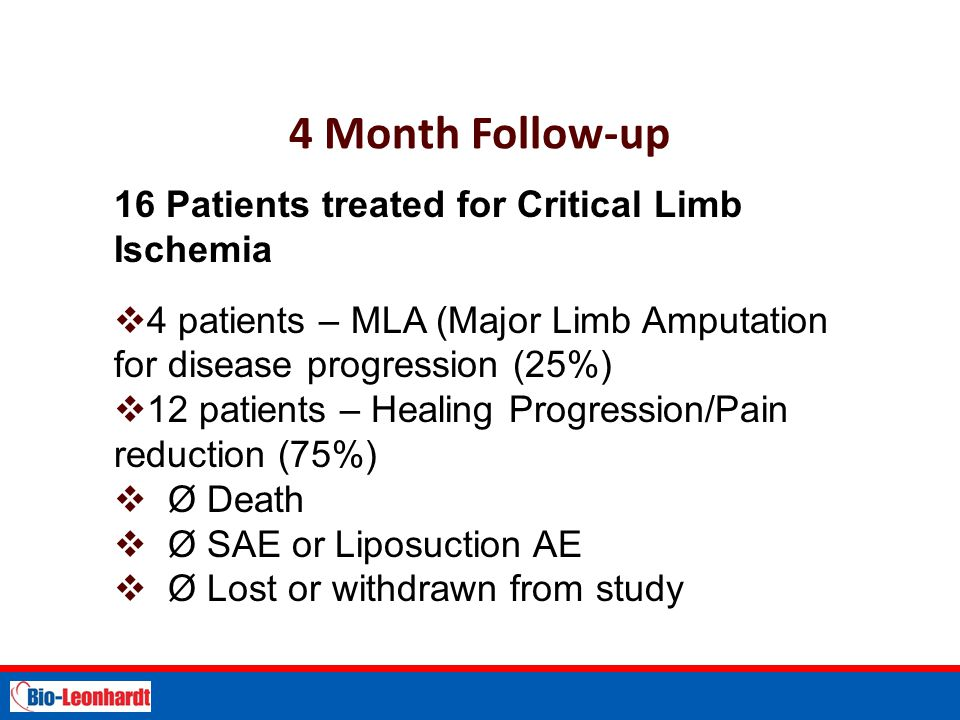 4 Month Follow-up 16 Patients treated for Critical Limb Ischemia