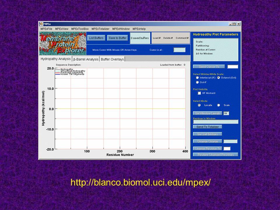 http://blanco.biomol.uci.edu/mpex/