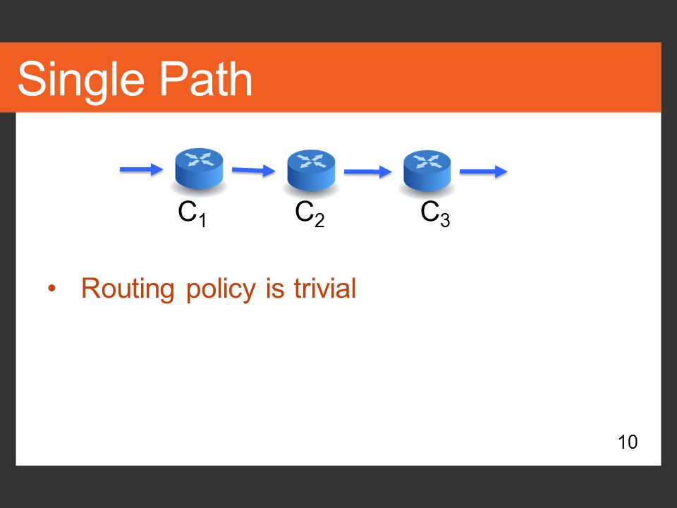 Single Path Routing policy is trivial C1 C2 C3 10
