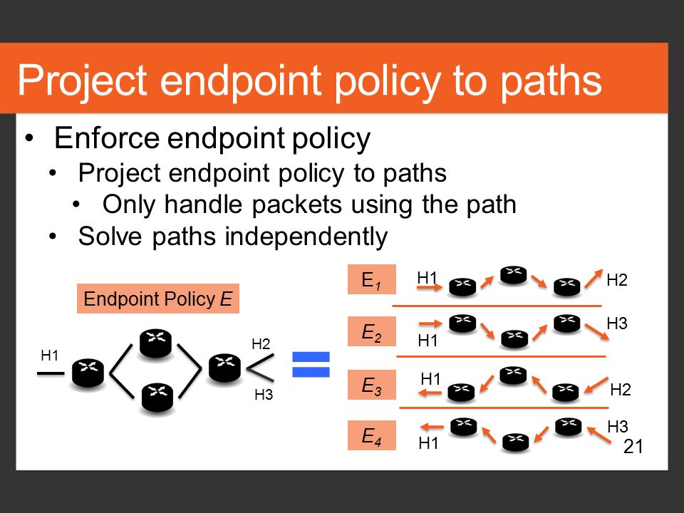 Project endpoint policy to paths