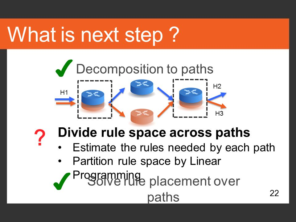 ✔ ? ✔ What is next step Decomposition to paths