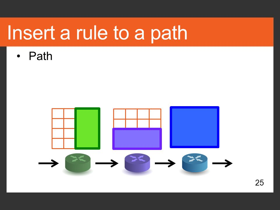 Insert a rule to a path Path 25