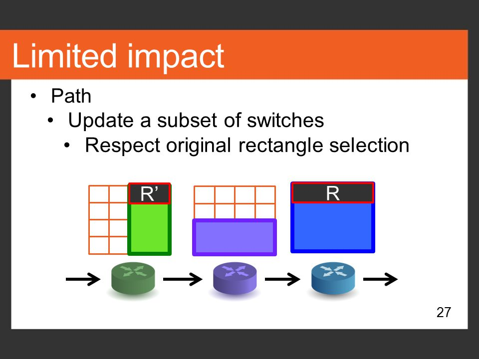 Limited impact Update a subset of switches