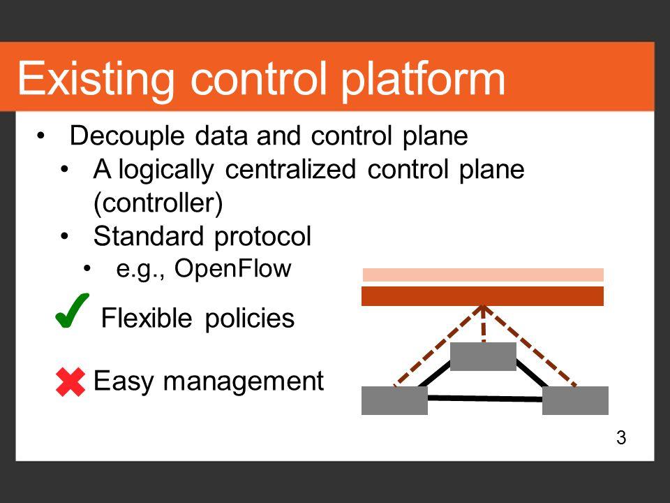 Existing control platform