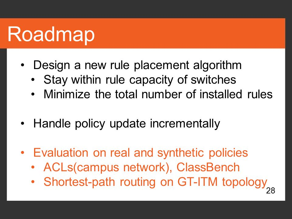 Roadmap Design a new rule placement algorithm