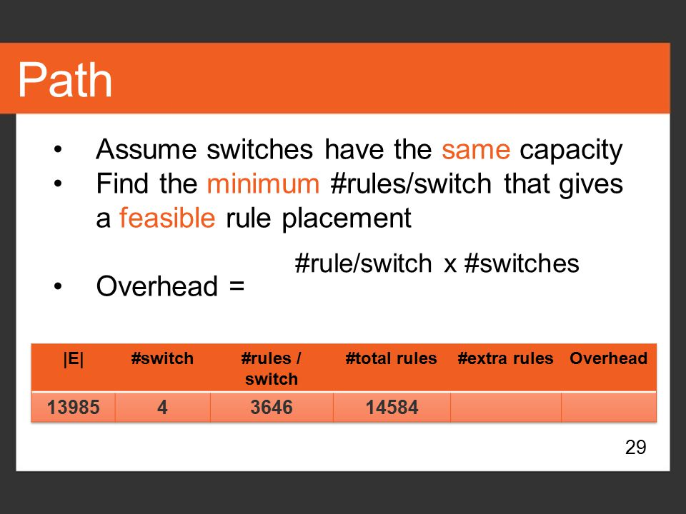 #rule/switch x #switches