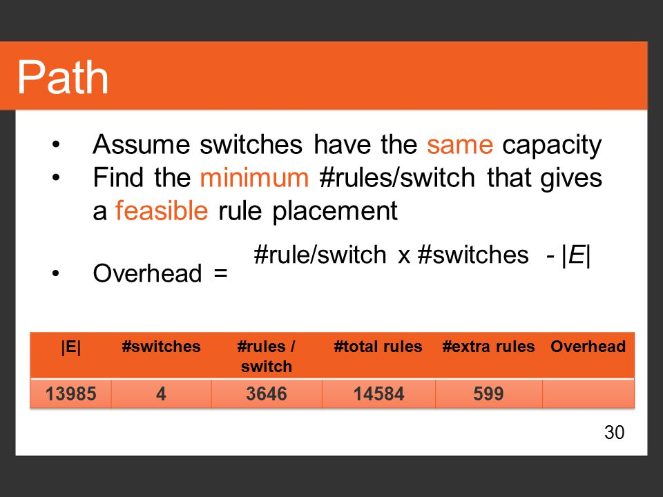 #rule/switch x #switches - |E|
