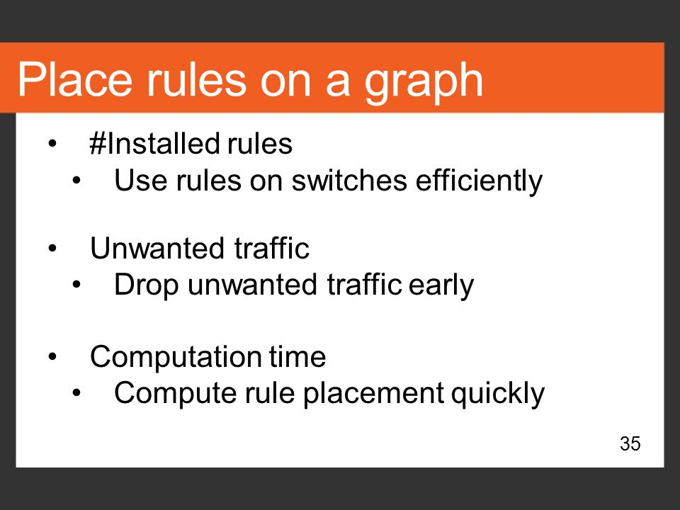 Place rules on a graph #Installed rules