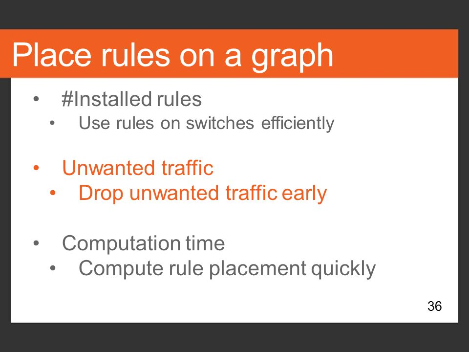 Place rules on a graph #Installed rules Unwanted traffic