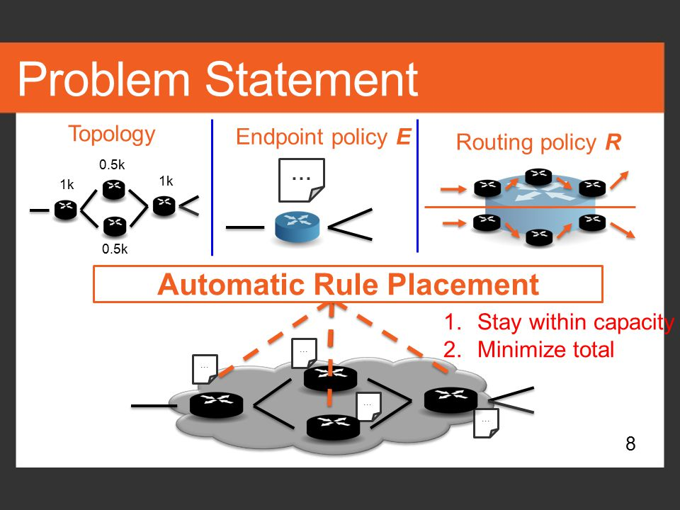Automatic Rule Placement