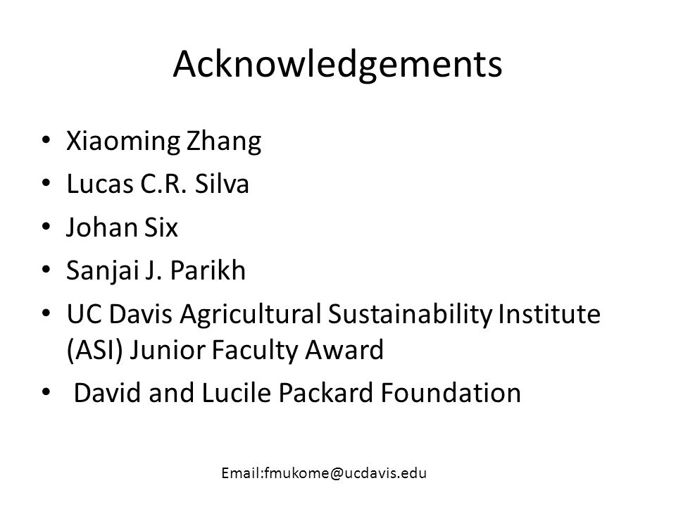Acknowledgements Xiaoming Zhang Lucas C.R. Silva Johan Six