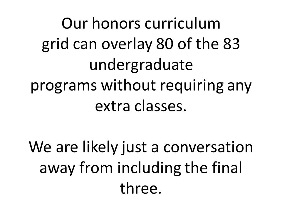 Our honors curriculum grid can overlay 80 of the 83 undergraduate programs without requiring any extra classes.
