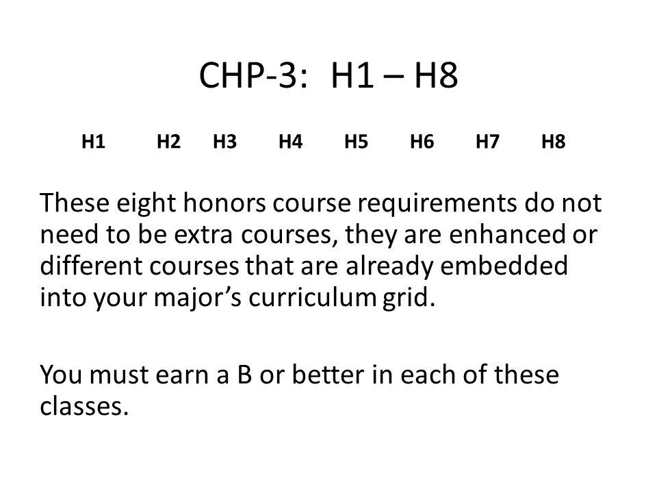 CHP-3: H1 – H8 H1 H2 H3 H4 H5 H6 H7 H8.