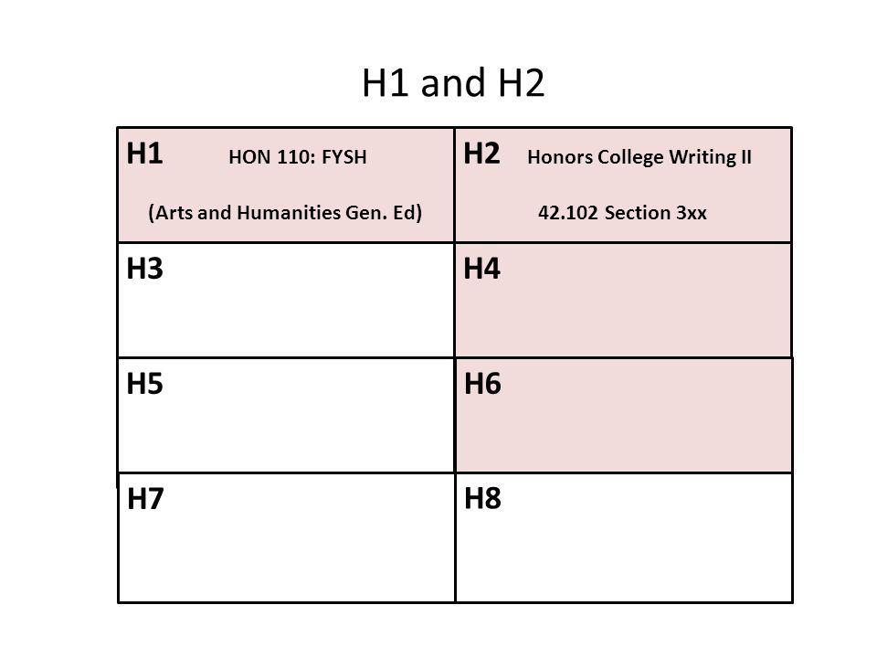 (Arts and Humanities Gen. Ed)