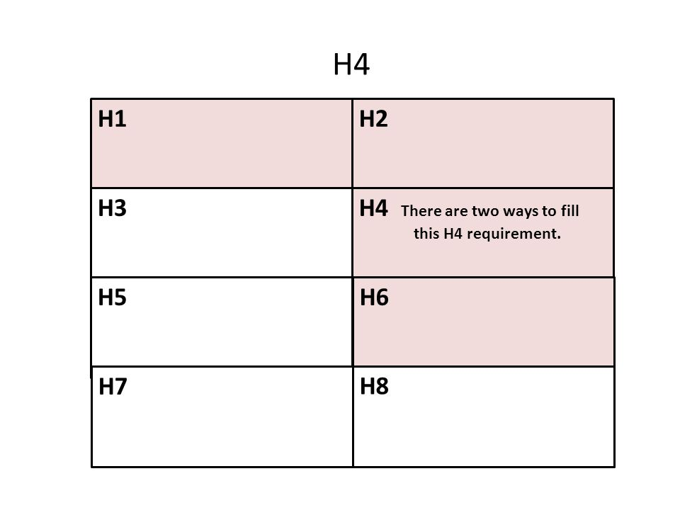 H4 H1 H2 H3 H4 There are two ways to fill H5 H6 H7 H8