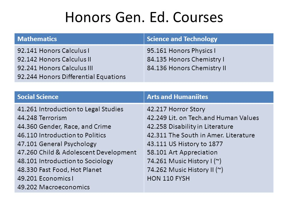 Honors Gen. Ed. Courses Mathematics Science and Technology