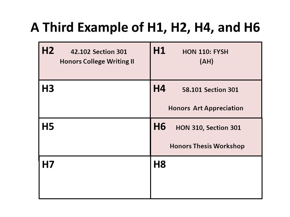 A Third Example of H1, H2, H4, and H6 Honors Art Appreciation