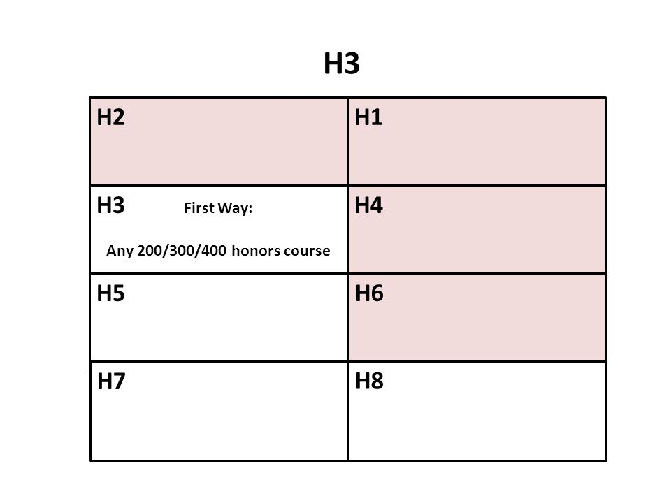 H3 H2 H1 H3 First Way: Any 200/300/400 honors course H4 H5 H6 H7 H8