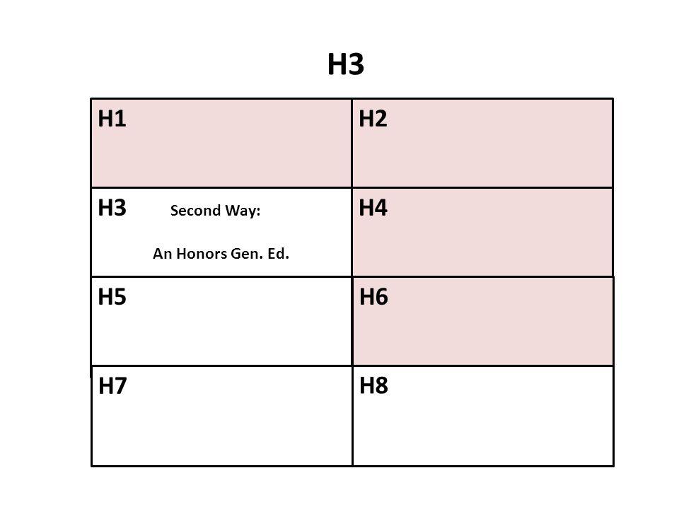 H3 H1 H2 H3 Second Way: An Honors Gen. Ed. H4 H5 H6 H7 H8