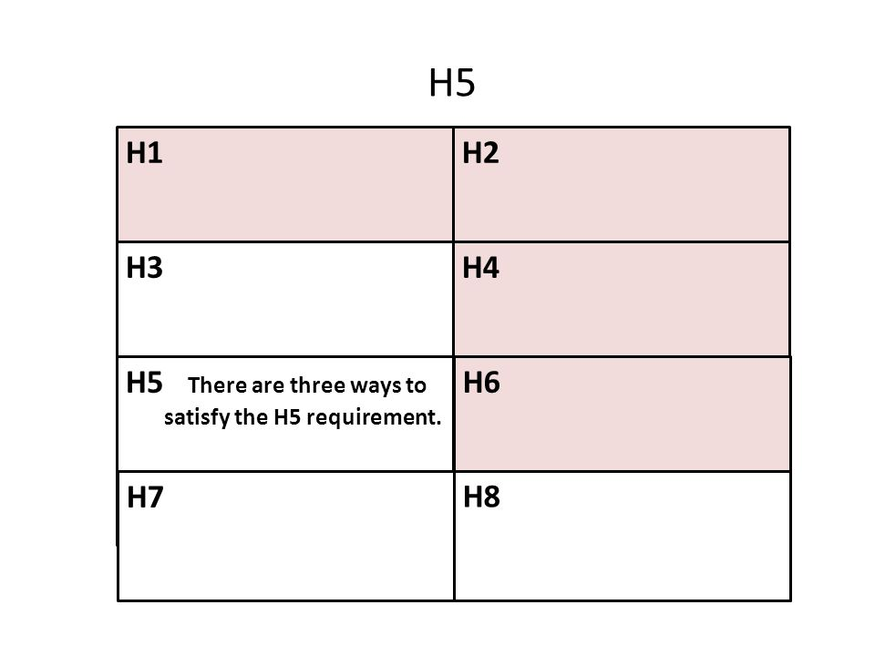 H5 H1 H2 H3 H4 H5 There are three ways to H6 H7 H8