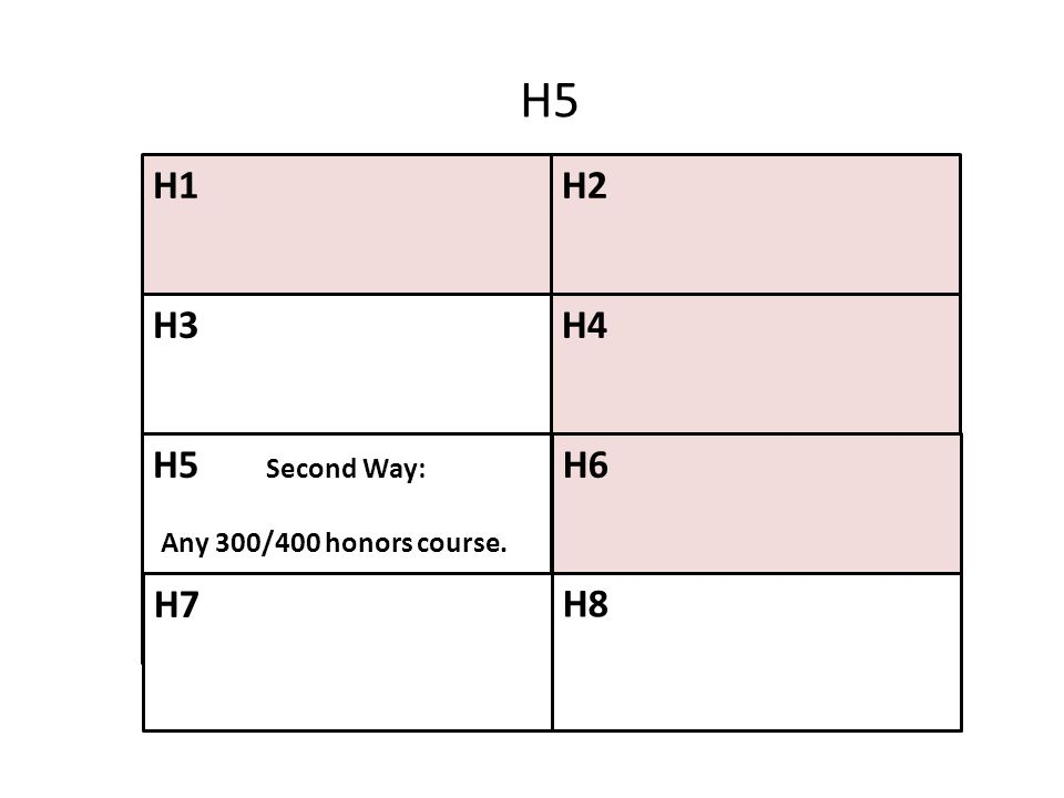 H5 H1 H2 H3 H4 H5 Second Way: Any 300/400 honors course. H6 H7 H8