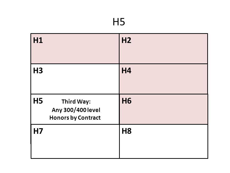 H5 H1 H2 H3 H4 H5 Third Way: H6 H7 H8 Any 300/400 level
