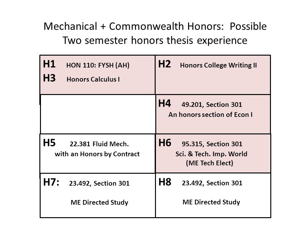 Mechanical + Commonwealth Honors: Possible